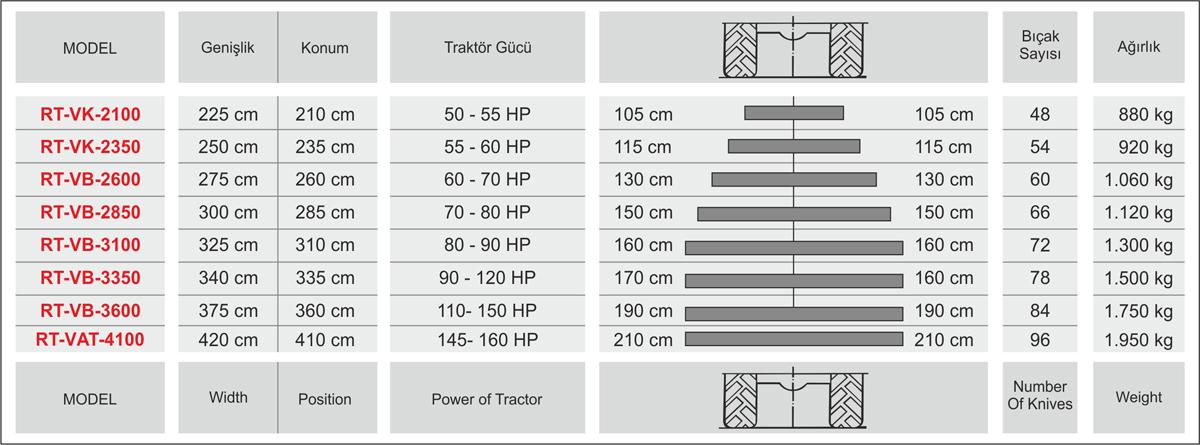 rotil-teknik